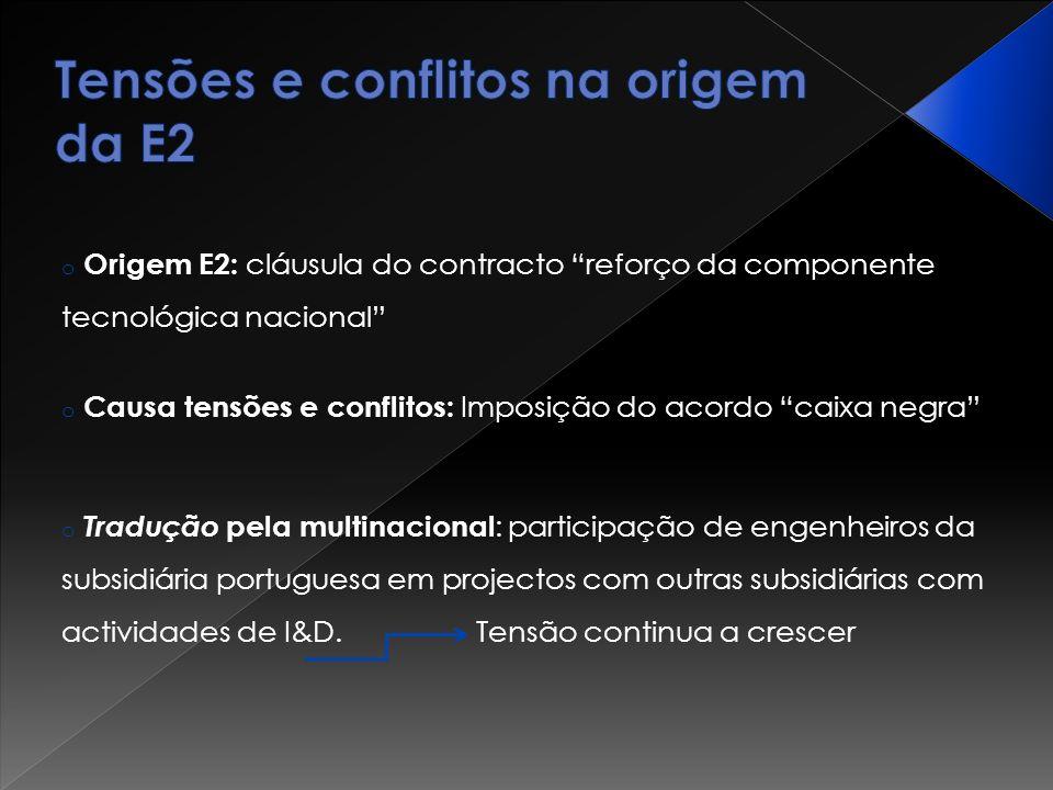 Tensões e conflitos na origem da E2