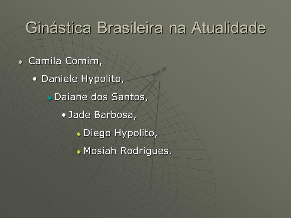 Ginástica Brasileira na Atualidade