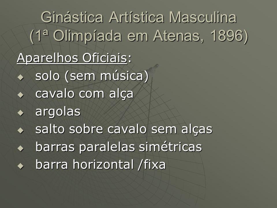 Ginástica Artística Masculina (1ª Olimpíada em Atenas, 1896)
