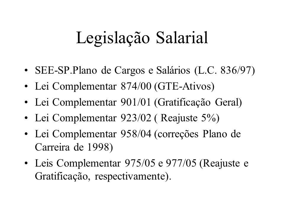 Legislação Salarial SEE-SP.Plano de Cargos e Salários (L.C. 836/97)
