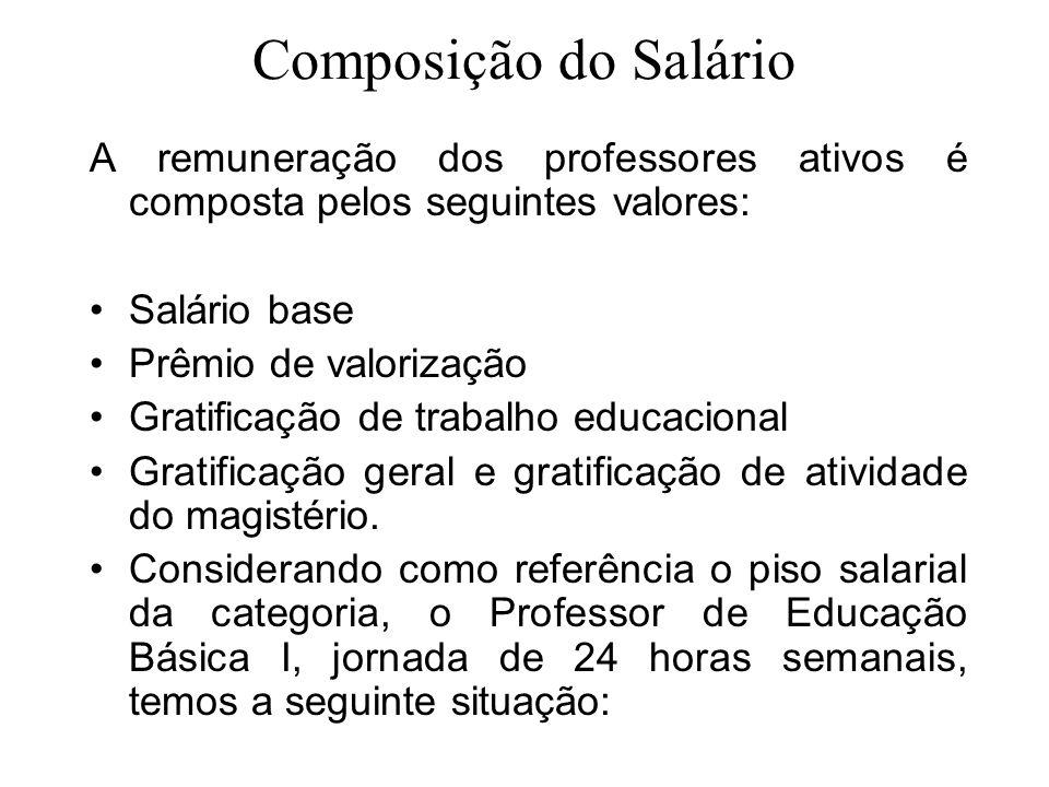 Composição do Salário A remuneração dos professores ativos é composta pelos seguintes valores: Salário base.