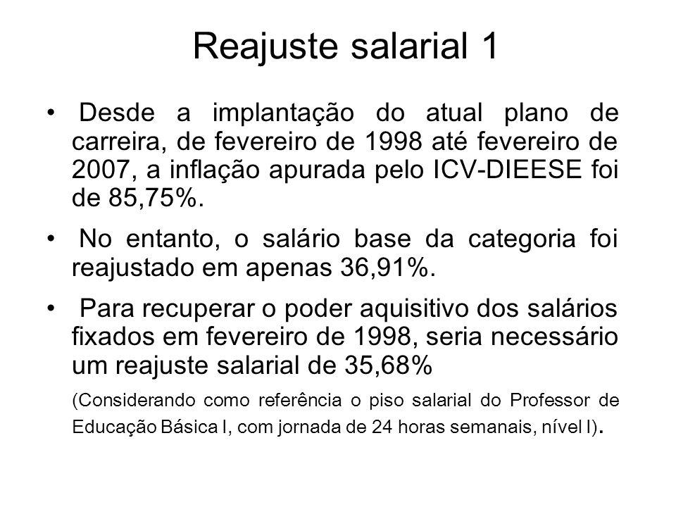Reajuste salarial 1