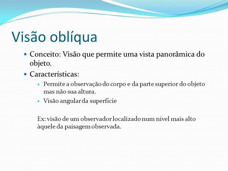Visão oblíqua Conceito: Visão que permite uma vista panorâmica do objeto. Características: