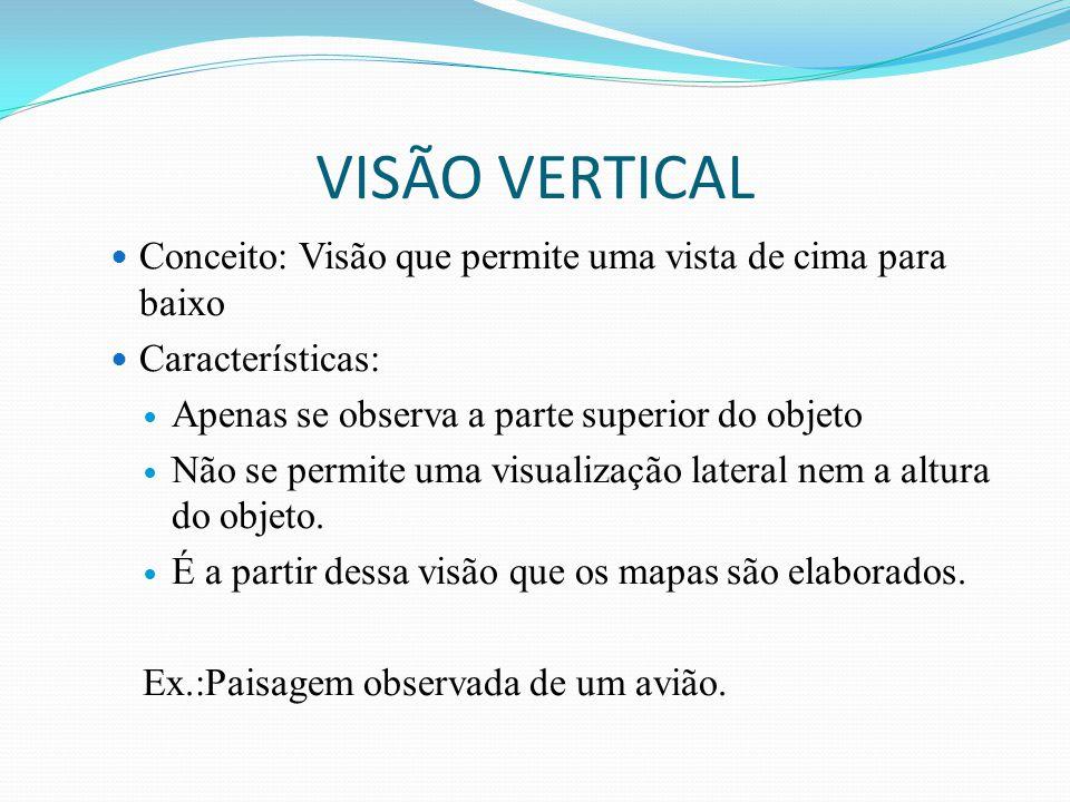 VISÃO VERTICAL Conceito: Visão que permite uma vista de cima para baixo. Características: Apenas se observa a parte superior do objeto.