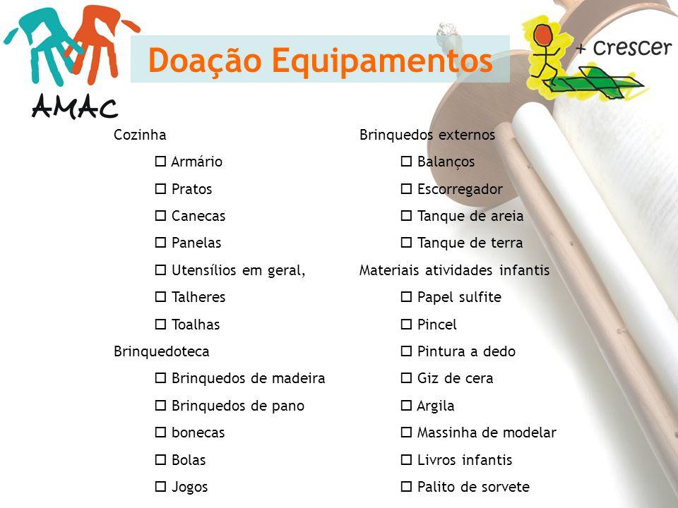 Doação Equipamentos Cozinha  Armário  Pratos  Canecas  Panelas