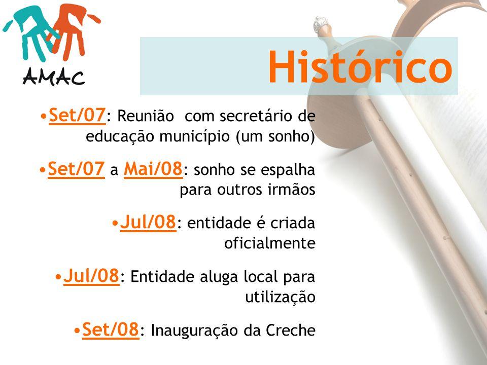 Histórico Set/07: Reunião com secretário de educação município (um sonho) Set/07 a Mai/08: sonho se espalha para outros irmãos.