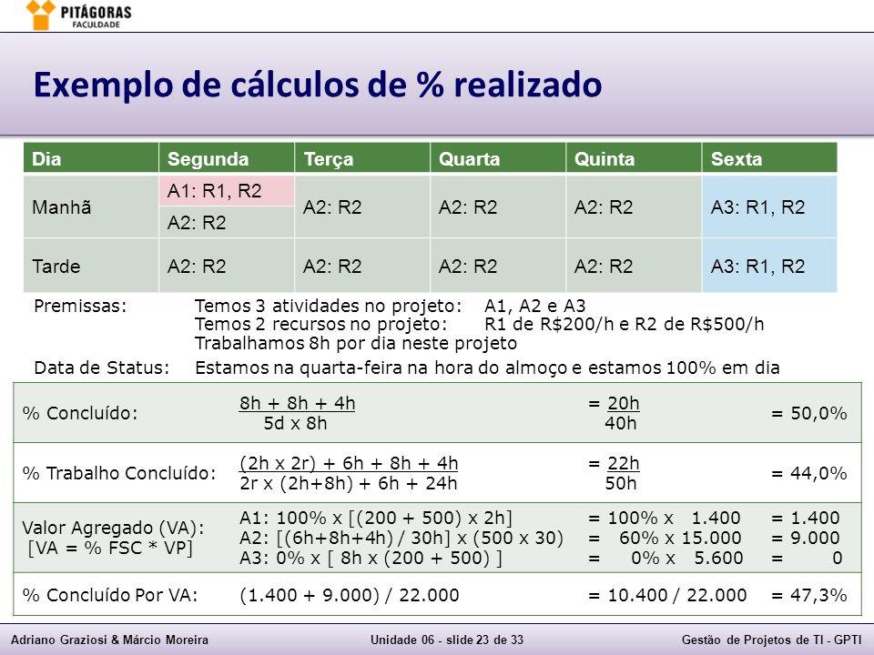 Exemplo de cálculos de % realizado