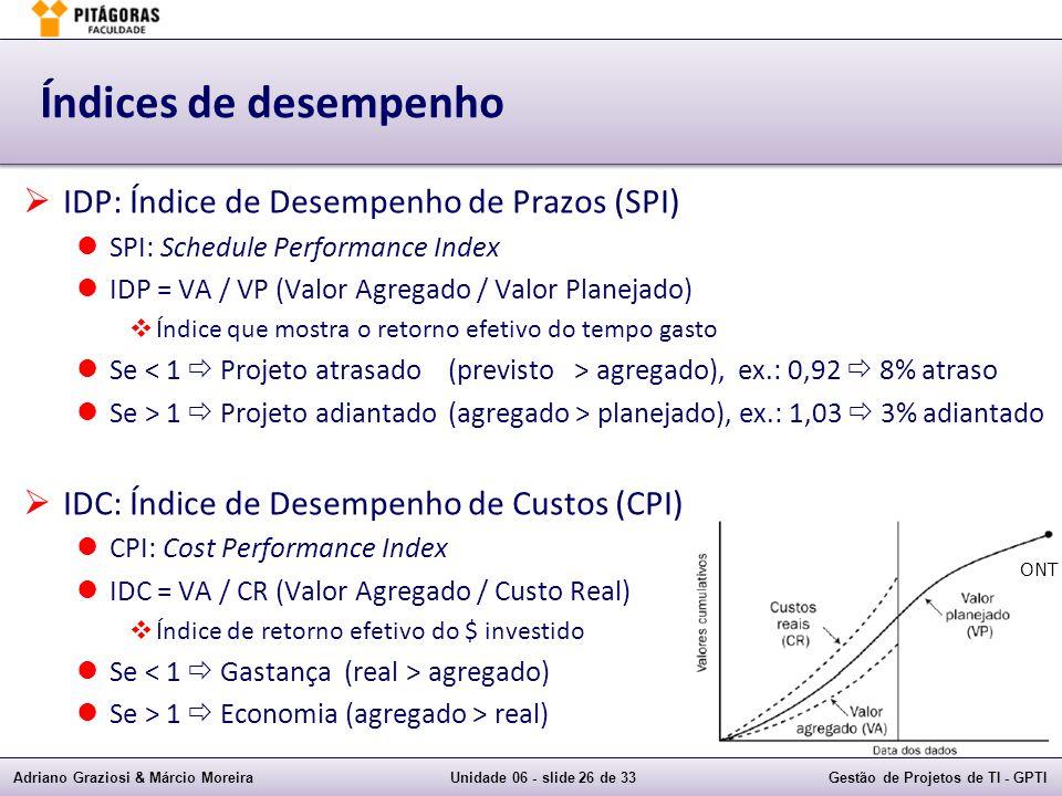 Índices de desempenho IDP: Índice de Desempenho de Prazos (SPI)