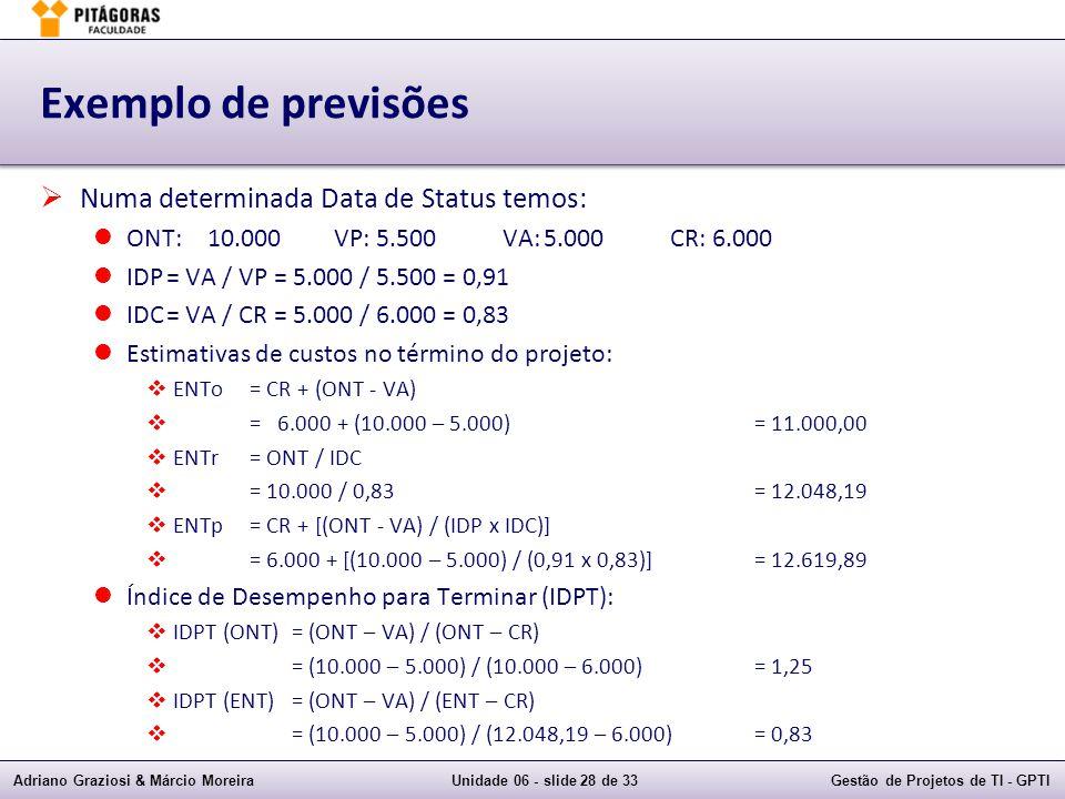 Exemplo de previsões Numa determinada Data de Status temos: