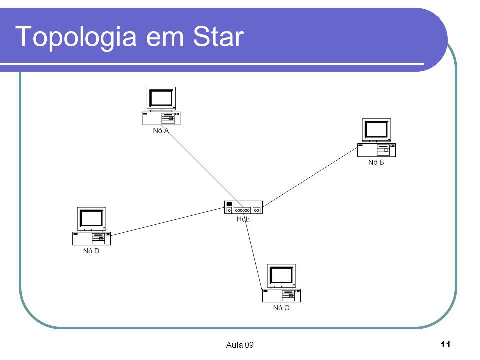 Topologia em Star Aula 09