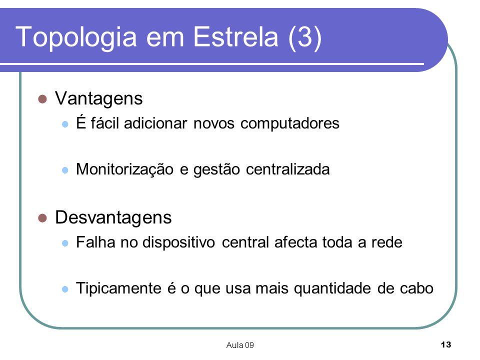 Topologia em Estrela (3)