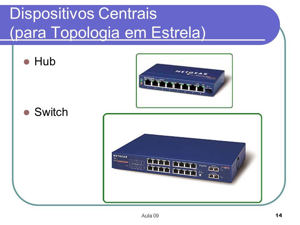 Dispositivos Centrais (para Topologia em Estrela)