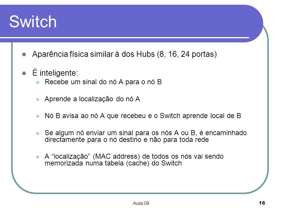 Switch Aparência física similar à dos Hubs (8, 16, 24 portas)