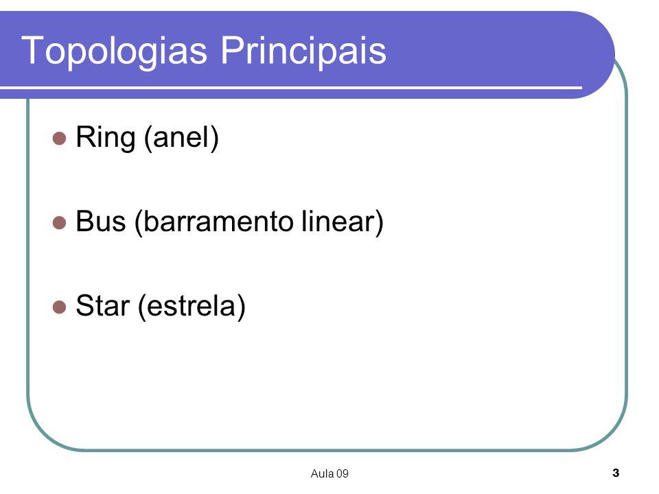 Topologias Principais