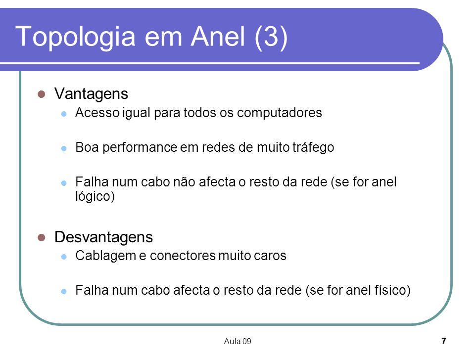 Topologia em Anel (3) Vantagens Desvantagens