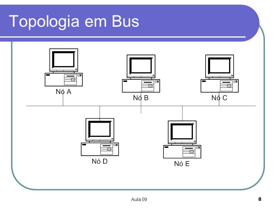 Topologia em Bus Aula 09