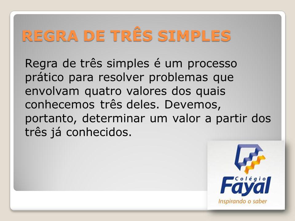 REGRA DE TRÊS SIMPLES