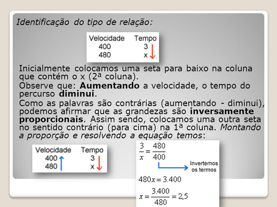 Identificação do tipo de relação: Inicialmente colocamos uma seta para baixo na coluna que contém o x (2ª coluna).