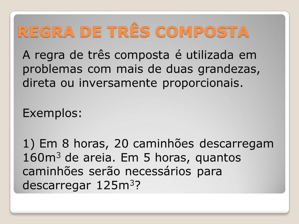 REGRA DE TRÊS COMPOSTA