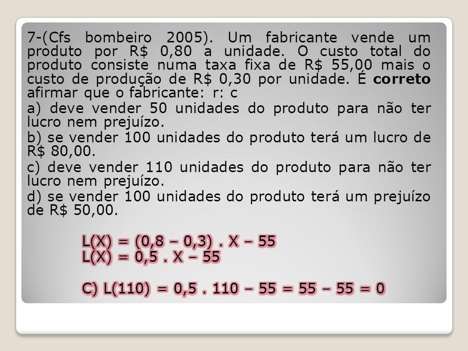 7-(Cfs bombeiro 2005). Um fabricante vende um produto por R$ 0,80 a unidade. O custo total do produto consiste numa taxa fixa de R$ 55,00 mais o custo de produção de R$ 0,30 por unidade. É correto afirmar que o fabricante: r: c