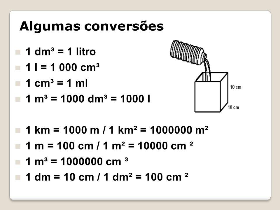 Algumas conversões 1 dm³ = 1 litro 1 l = 1 000 cm³ 1 cm³ = 1 ml