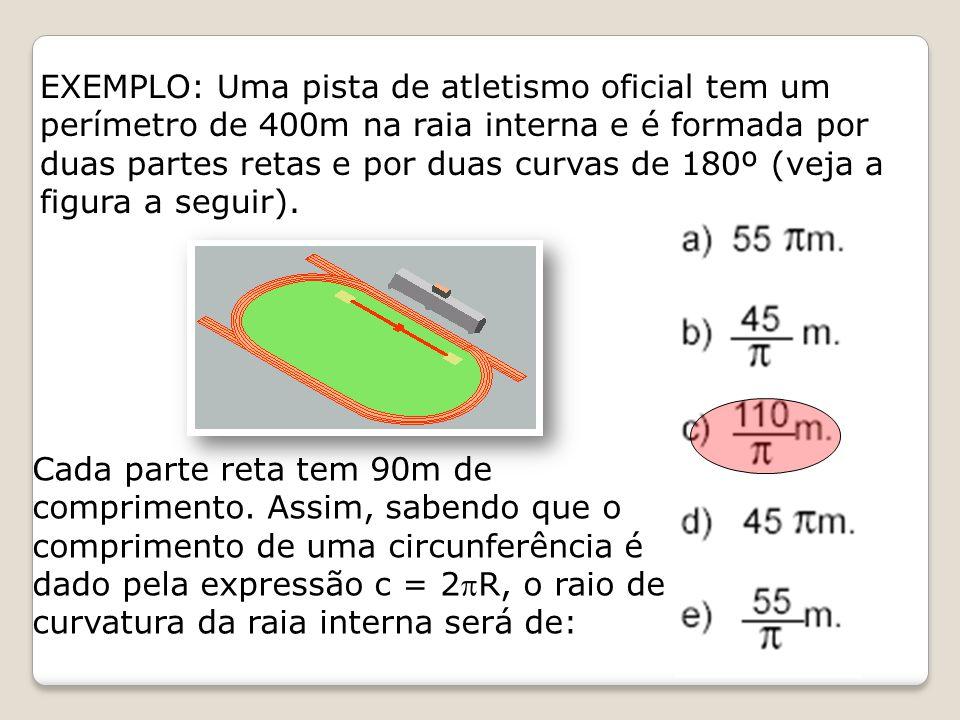 EXEMPLO: Uma pista de atletismo oficial tem um perímetro de 400m na raia interna e é formada por duas partes retas e por duas curvas de 180º (veja a figura a seguir).