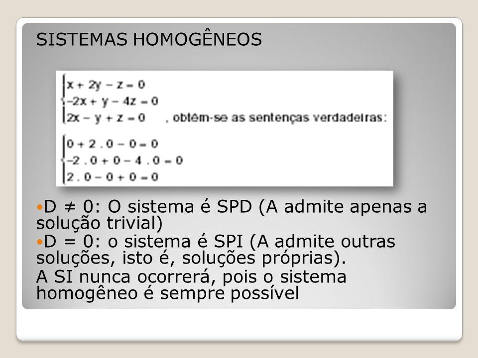 SISTEMAS HOMOGÊNEOS D ≠ 0: O sistema é SPD (A admite apenas a solução trivial)