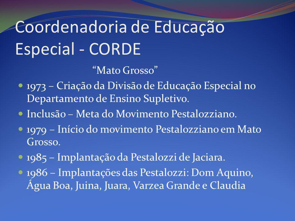 Coordenadoria de Educação Especial - CORDE