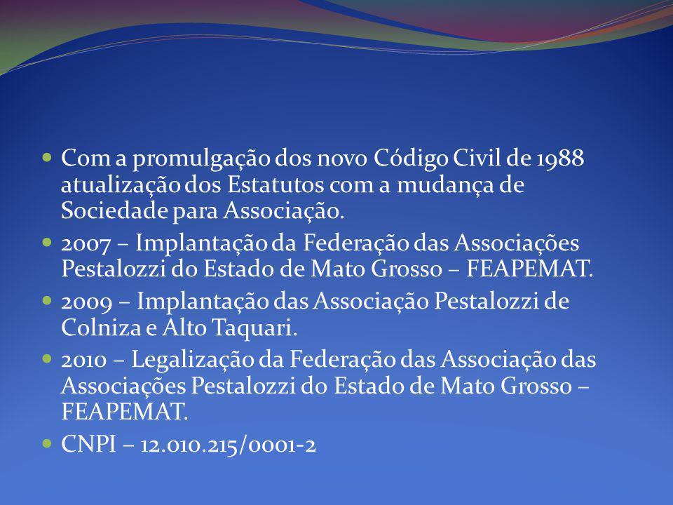 Com a promulgação dos novo Código Civil de 1988 atualização dos Estatutos com a mudança de Sociedade para Associação.
