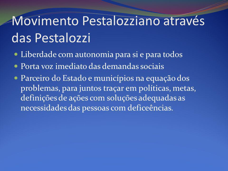 Movimento Pestalozziano através das Pestalozzi