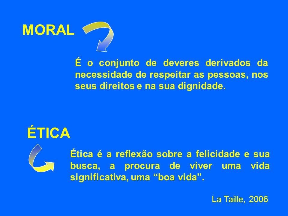 MORAL É o conjunto de deveres derivados da necessidade de respeitar as pessoas, nos seus direitos e na sua dignidade.