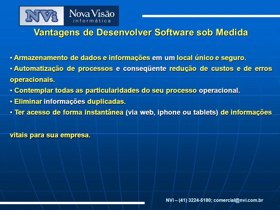 Vantagens de Desenvolver Software sob Medida