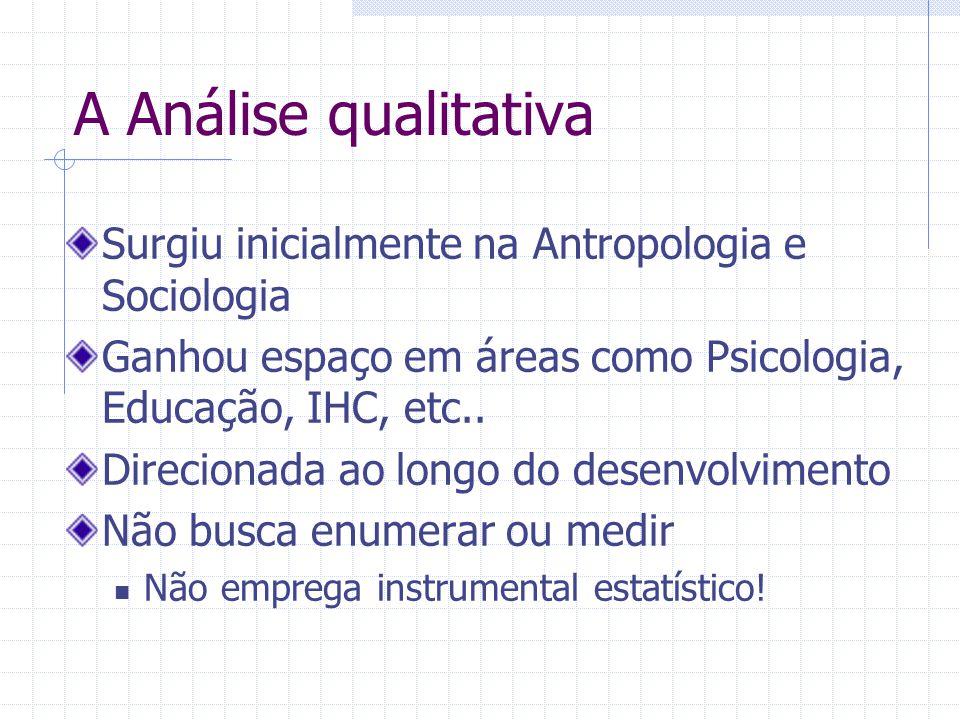 A Análise qualitativa Surgiu inicialmente na Antropologia e Sociologia