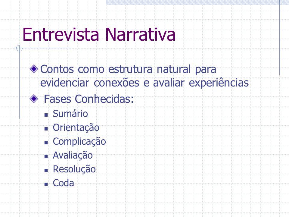 Entrevista Narrativa Contos como estrutura natural para evidenciar conexões e avaliar experiências.