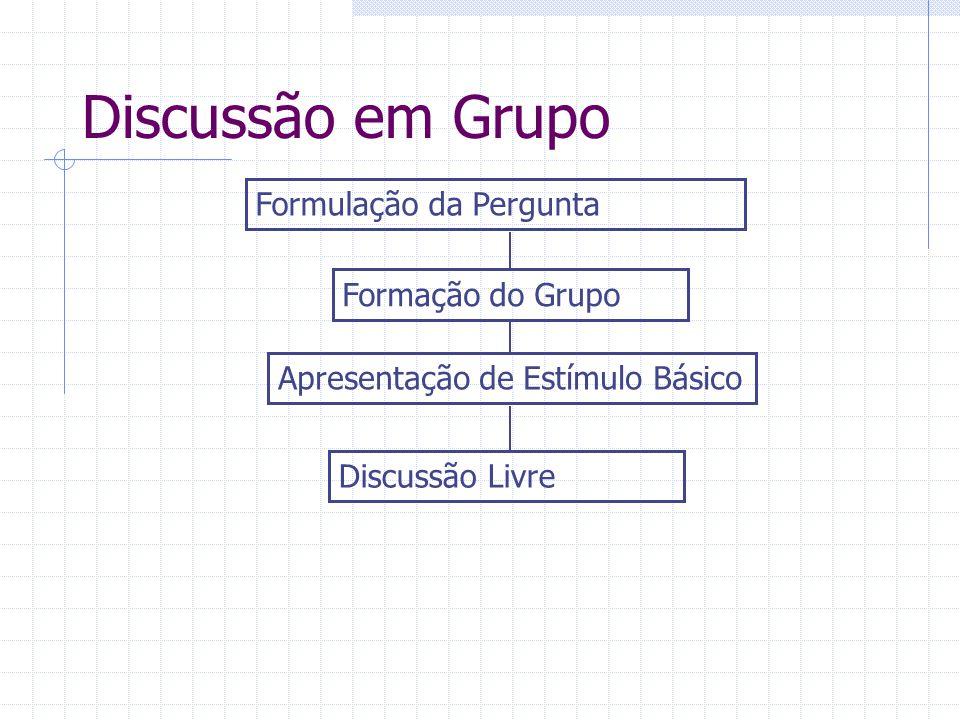 Discussão em Grupo Formulação da Pergunta Formação do Grupo