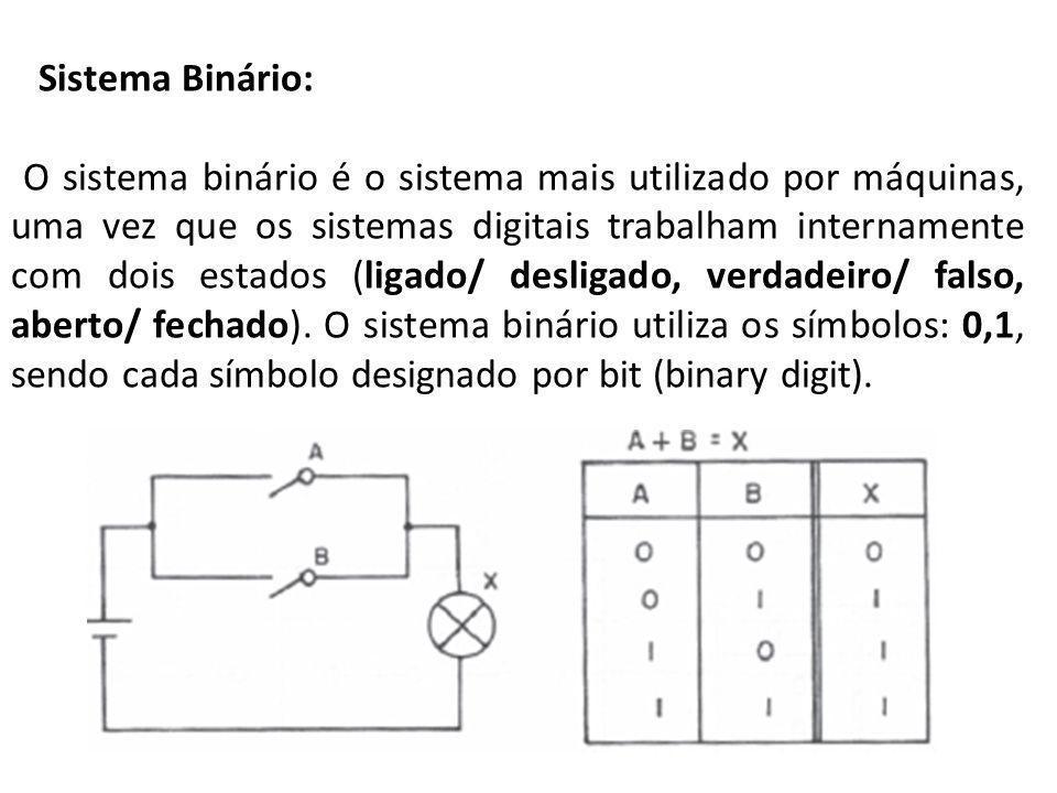 Sistema Binário:
