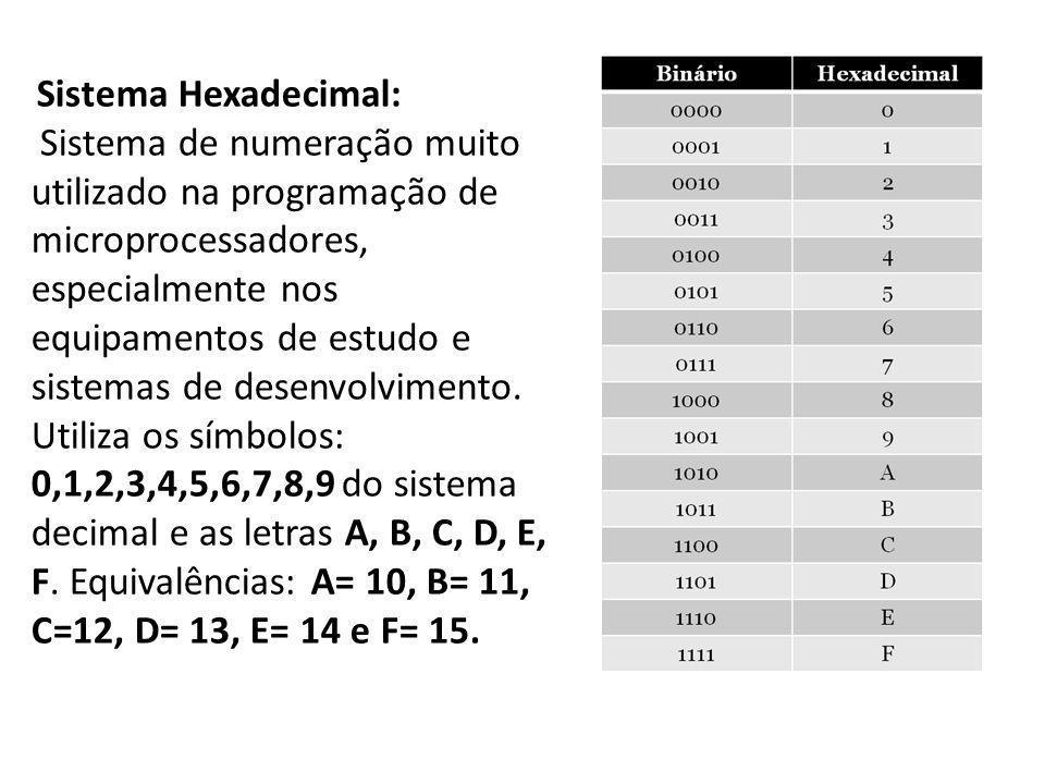 Sistema Hexadecimal: