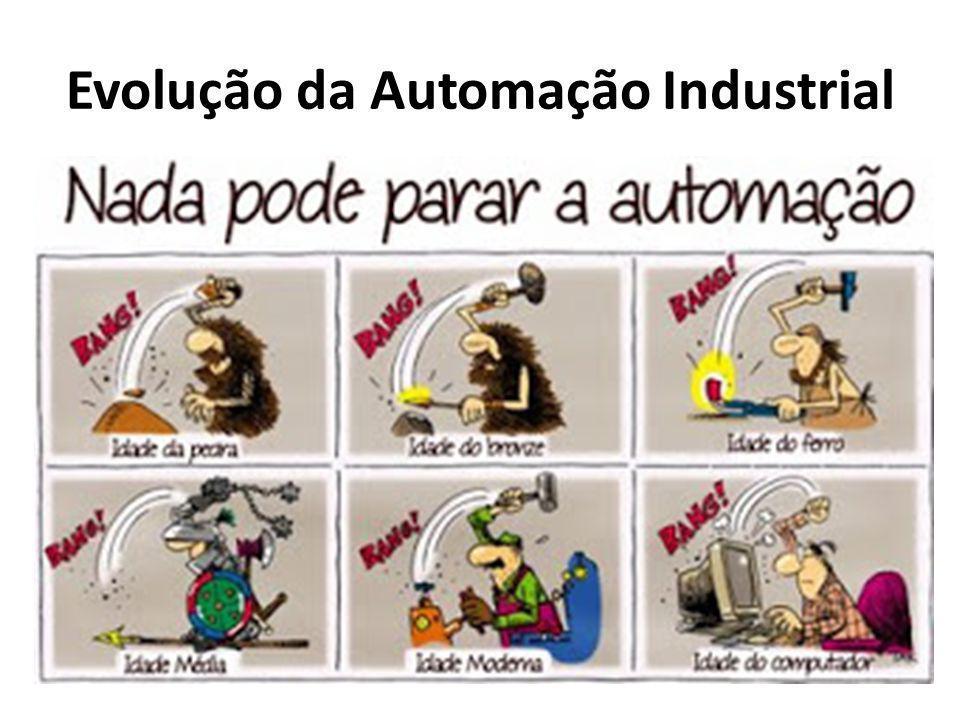 Evolução da Automação Industrial