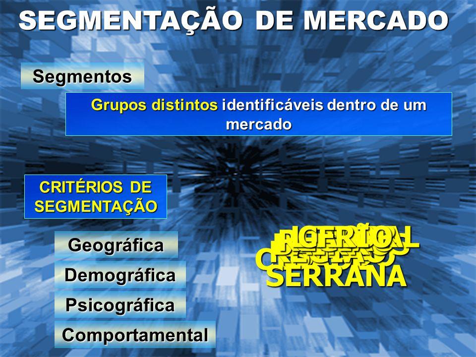 CALOR LITORAL FRIO REGIÃO SERRANA BAIRROS REGIÃO PAÍS ESTADO CIDADE