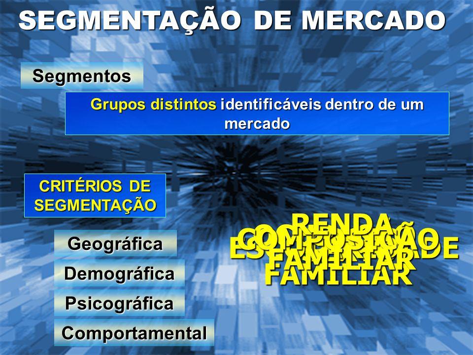 RENDA FAMILIAR OCUPAÇÃO COMPOSIÇÃO FAMILIAR IDADE ESCOLARIDADE SEXTO