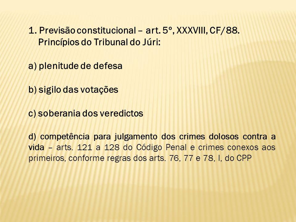 1. Previsão constitucional – art. 5º, XXXVIII, CF/88.