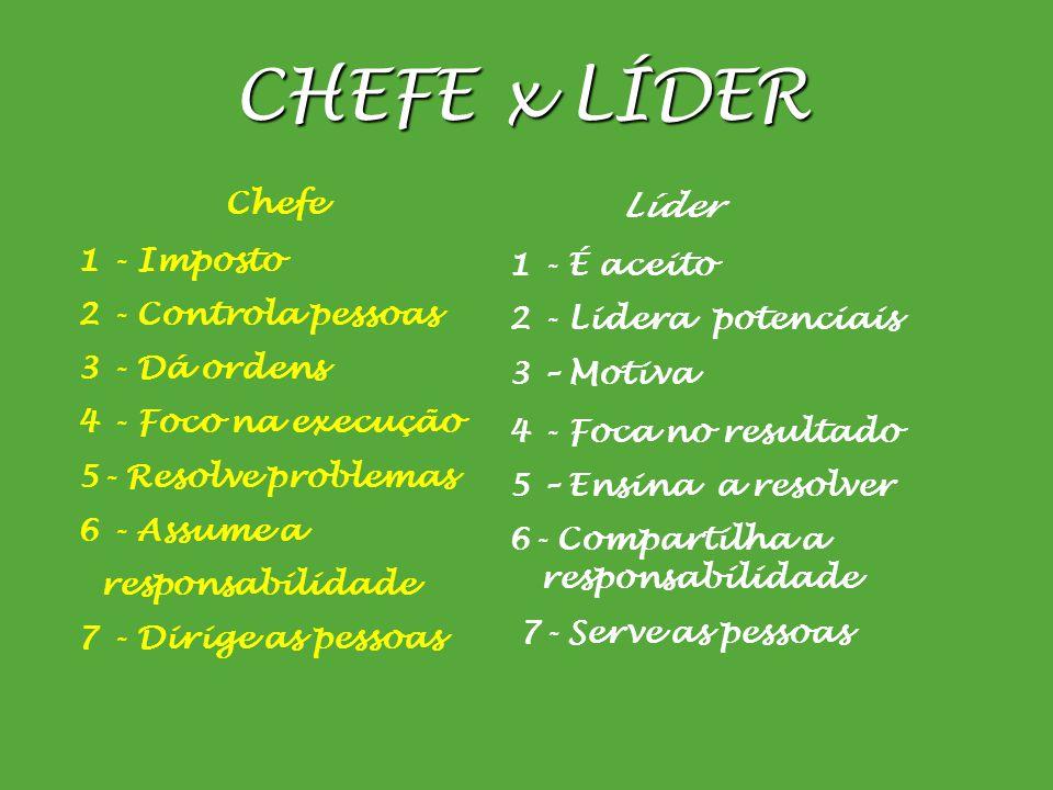 CHEFE x LÍDER Líder Chefe 1 - Imposto 1 - É aceito