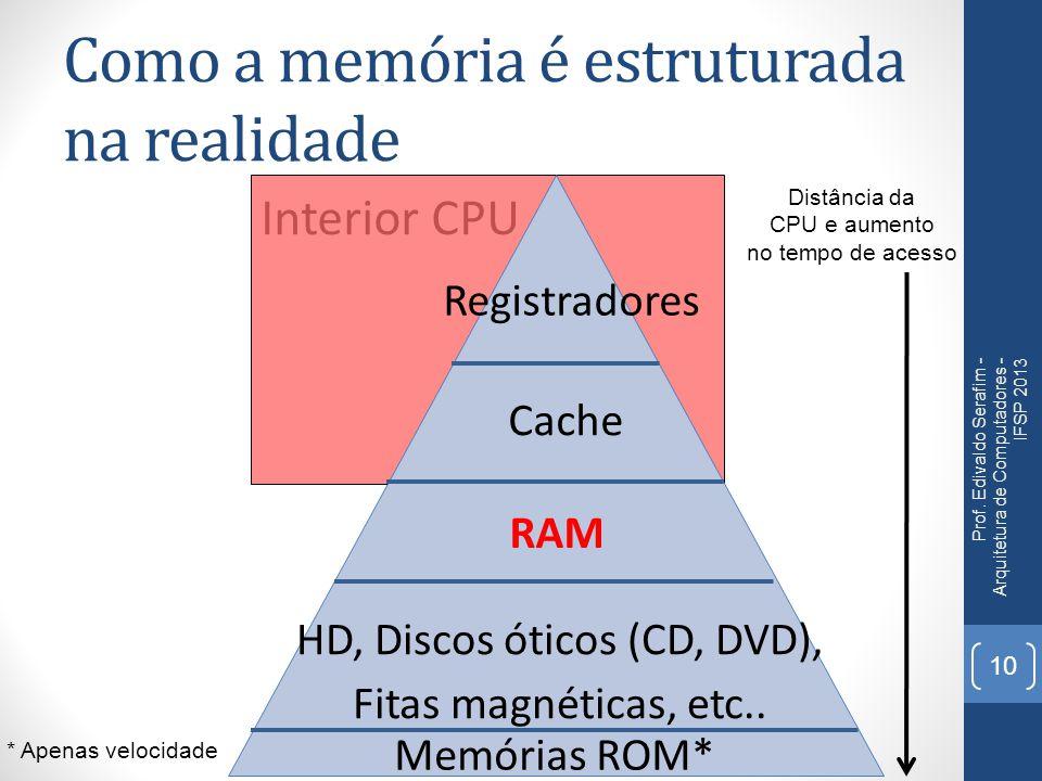 Como a memória é estruturada na realidade