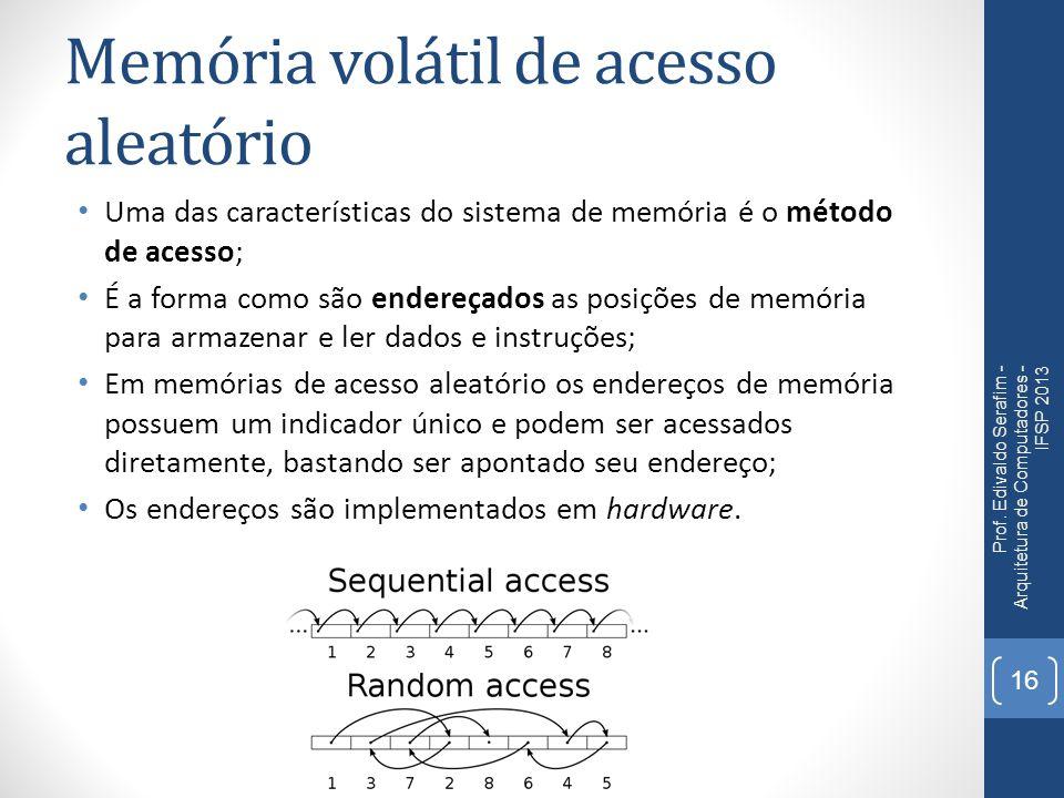 Memória volátil de acesso aleatório