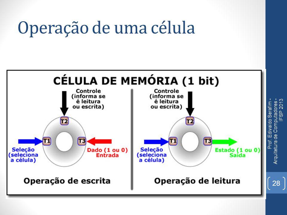 Operação de uma célula Prof. Edivaldo Serafim - Arquitetura de Computadores - IFSP 2013