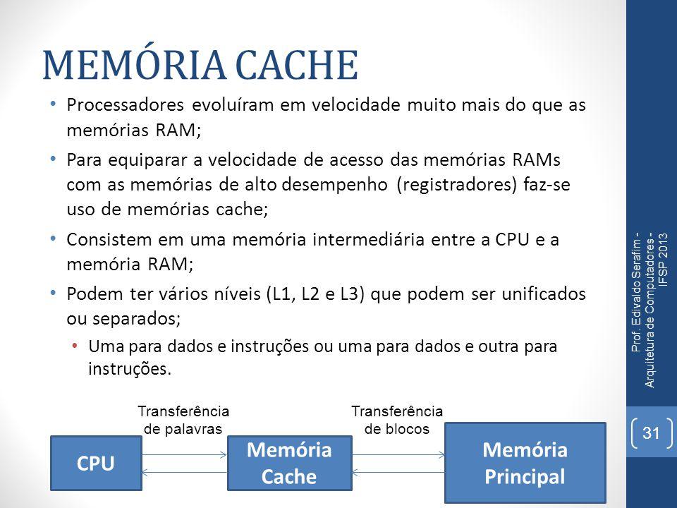 MEMÓRIA CACHE Memória Principal Memória Cache CPU