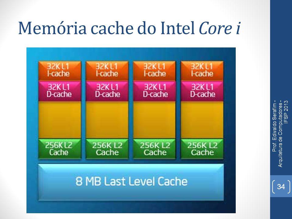 Memória cache do Intel Core i