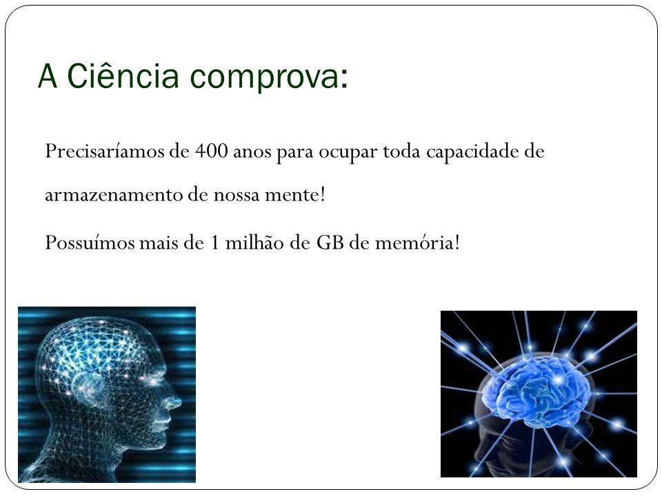 A Ciência comprova: Precisaríamos de 400 anos para ocupar toda capacidade de armazenamento de nossa mente!