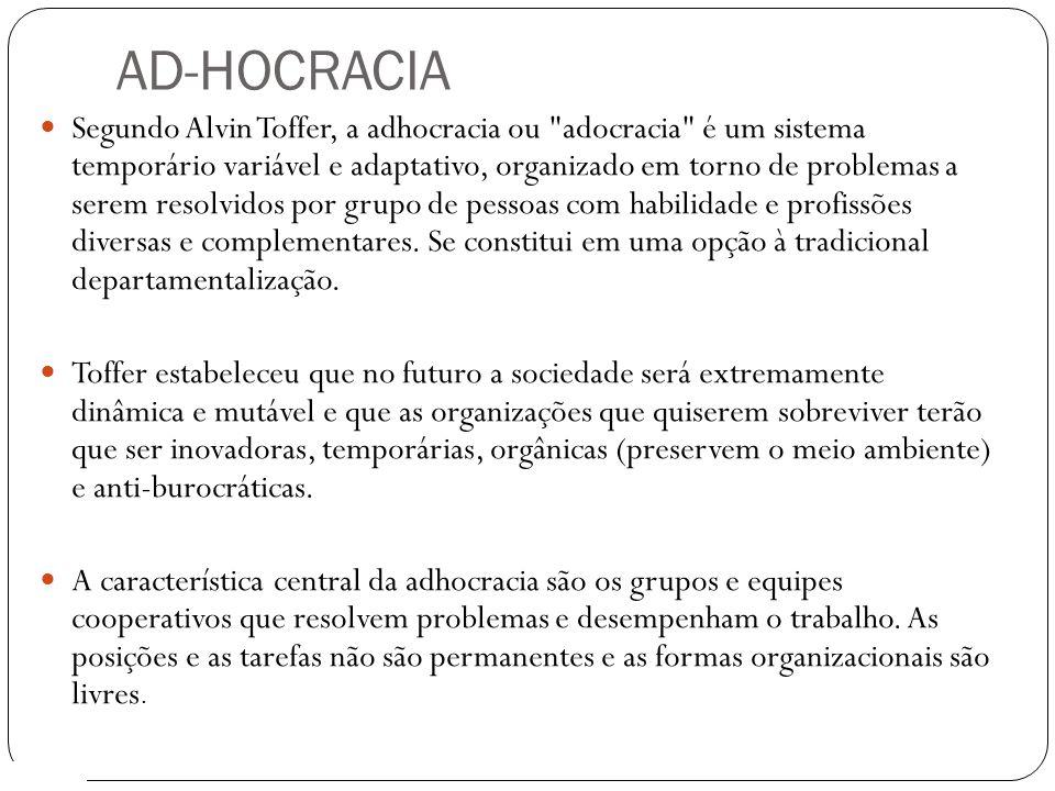 AD-HOCRACIA