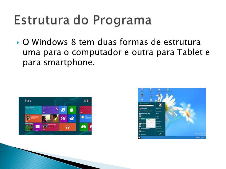 Estrutura do Programa O Windows 8 tem duas formas de estrutura uma para o computador e outra para Tablet e para smartphone.